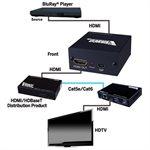 Vanco HDMI Clock Re-Synthesizer / Conditioner