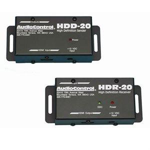 AudioControl Cat 5 / 6 High-Speed HDMI Signal Extender