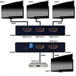 Vanco HDMI 1x4 4K Splitter 4K / 60Hz HDR HDCP2.2 w /  Scaling
